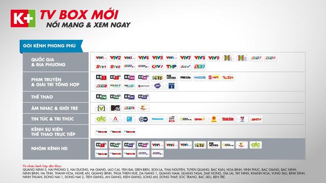 K+ ra mắt đầu xem truyền hình qua Internet K+ TV Box - Ảnh 2.