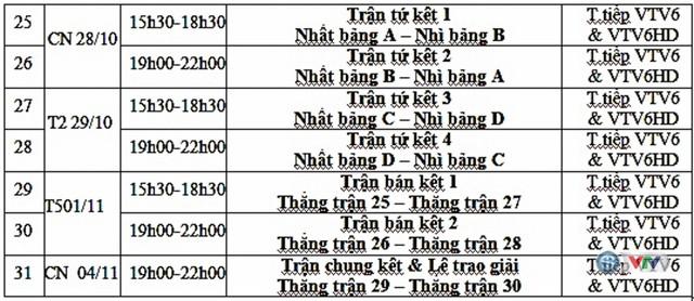 CHÍNH THỨC: Lịch thi đấu và phát sóng VCK U19 châu Á 2018 trên VTV - Ảnh 2.