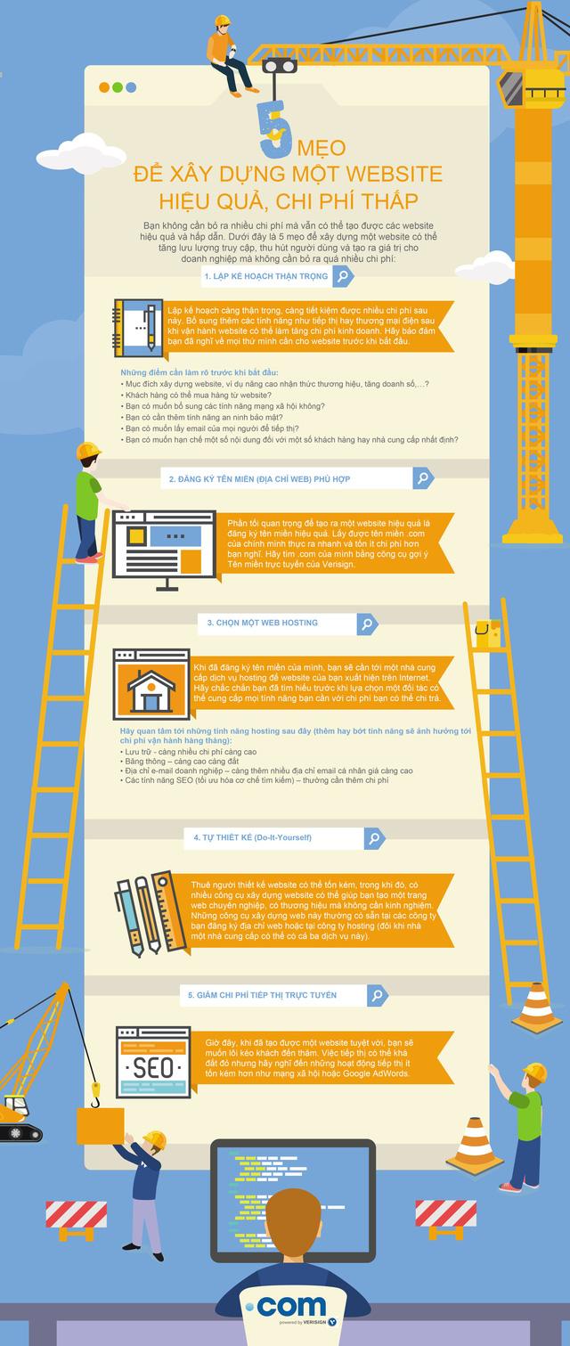 5 mẹo để xây dựng một website hiệu quả, chi phí thấp - Ảnh 1.