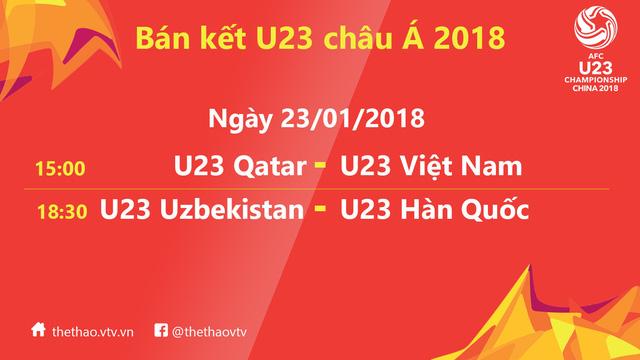 Lịch thi đấu và trực tiếp U23 Việt Nam tại bán kết U23 châu Á 2018 trên VTV - Ảnh 2.