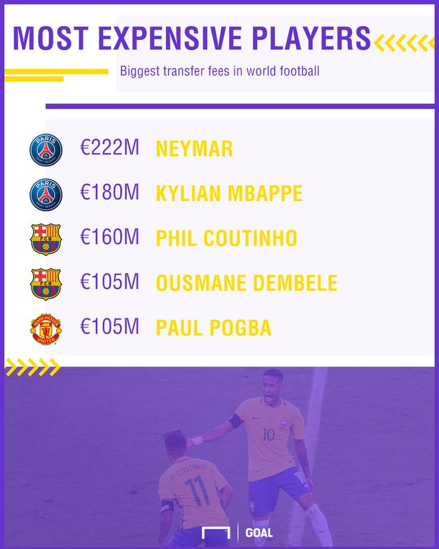 Barcelona hoan hỉ giới thiệu áo đấu của Coutinho - Ảnh 2.