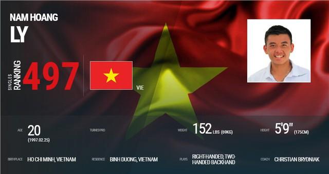 BXH ATP ngày 08/01: Lý Hoàng Nam cải thiện thứ hạng - Ảnh 1.