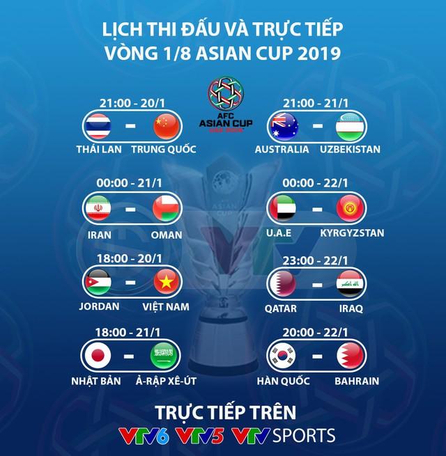 CHÍNH THỨC: Lịch thi đấu và tường thuật trực tiếp vòng 1/8 Asian Cup 2019 - Ảnh 1.