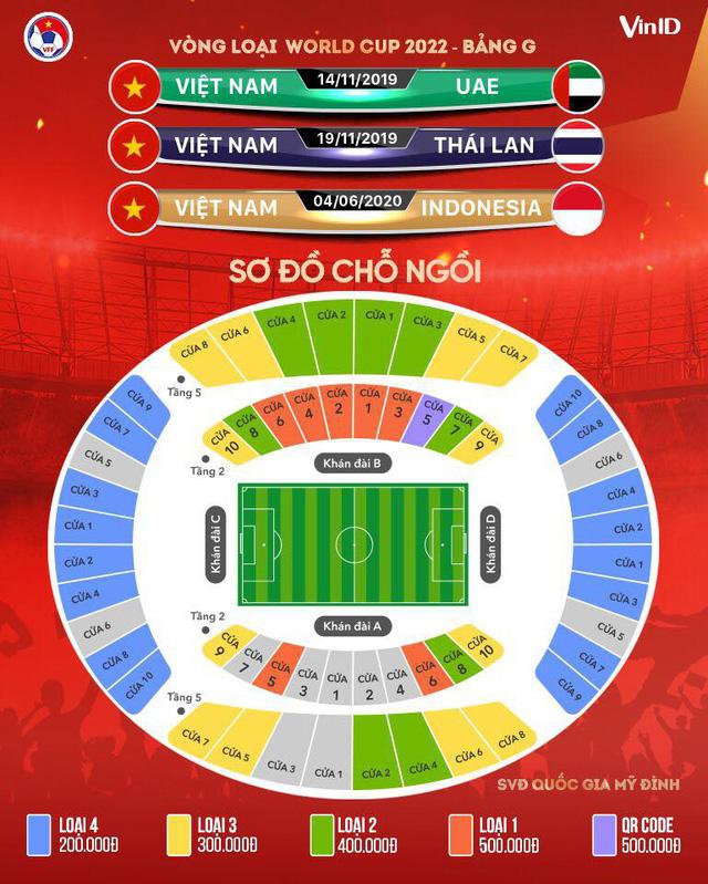 Hôm nay (12/10), mở bán vé trận ĐT Việt Nam – ĐT UAE tại vòng loại World Cup 2022 - Ảnh 1.