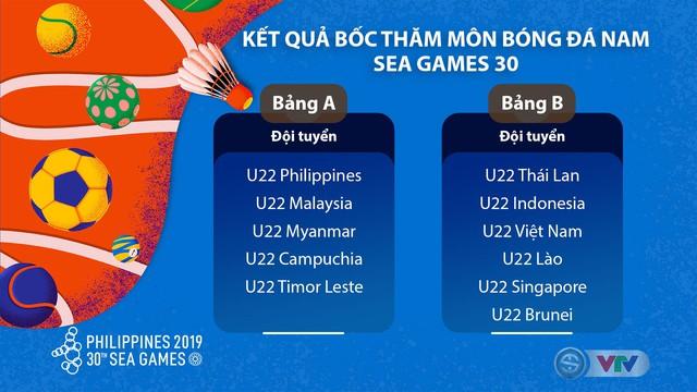 Bốc thăm SEA Games 30: Bóng đá nam, nữ Việt Nam đều đụng Thái Lan - Ảnh 1.