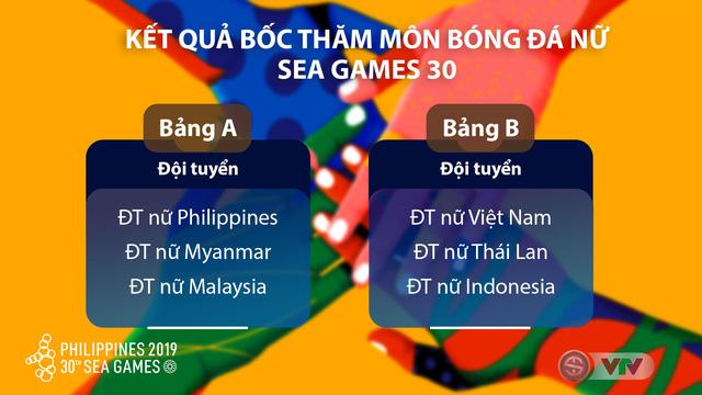 Bốc thăm SEA Games 30: Bóng đá nam, nữ Việt Nam đều đụng Thái Lan - Ảnh 2.