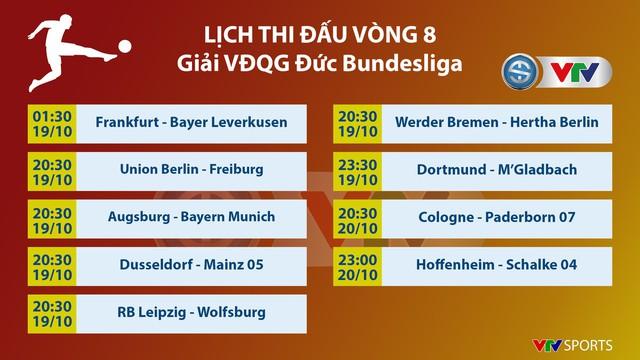 Lịch thi đấu, BXH các giải bóng đá VĐQG châu Âu: Ngoại hạng Anh, La Liga, Serie A, Bundesliga, Ligue I - Ảnh 7.