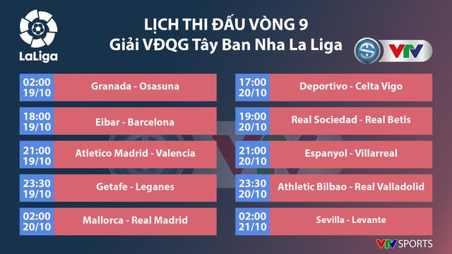 Lịch thi đấu, BXH vòng 9 La Liga: Eibar - Barcelona, Mallorca - Real Madrid - Ảnh 1.