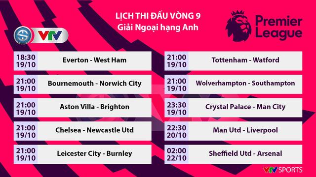 Lịch thi đấu, BXH vòng 9 Ngoại hạng Anh: Trận cầu tâm điểm Man Utd - Liverpool - Ảnh 1.