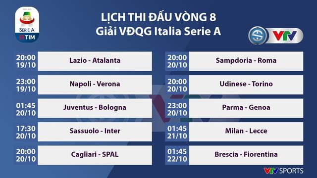Lịch thi đấu, BXH các giải bóng đá VĐQG châu Âu: Ngoại hạng Anh, La Liga, Serie A, Bundesliga, Ligue I - Ảnh 3.