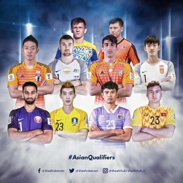 Văn Lâm lọt top thủ môn xuất sắc nhất vòng loại World Cup 2022 khu vực châu Á - Ảnh 1.