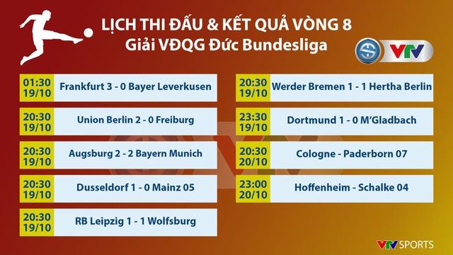 Kết quả, BXH bóng đá sáng 20/10: Tottenham 1-1 Watford, Crystal Palace 0-2 Man City, Mallorca 1-0 Real Madrid, Juventus 2-1 Bologna, Augsburg 2-2 Bayern - Ảnh 7.