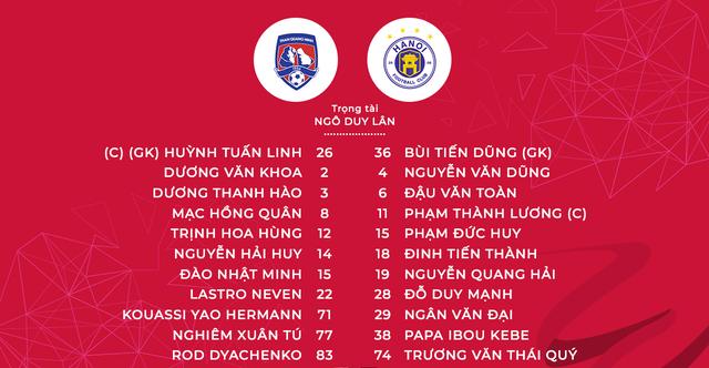 Thắng CLB Hà Nội với tỉ số 4-2, Than Quảng Ninh giành vị trí thứ 3 chung cuộc V.League 2019 - Ảnh 2.