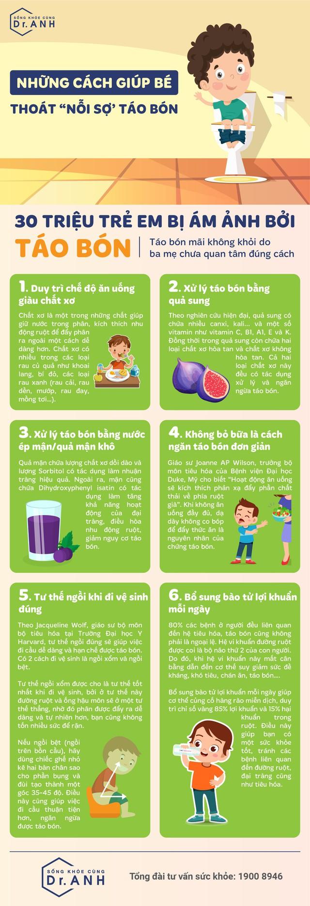 Những cách đơn giản giúp trẻ thoát nỗi sợ táo bón - Ảnh 1.