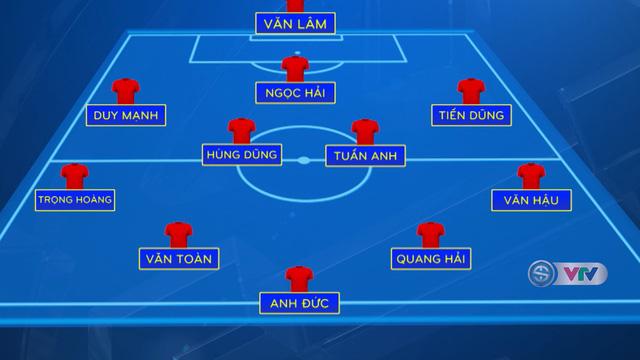 Đội hình dự kiến ĐT Việt Nam trong trận gặp ĐT Malaysia (Vòng loại World Cup 2022) - Ảnh 1.