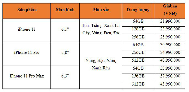 Watch Series 5 chính hãng bán ra tại Việt Nam có giá từ 11,99 triệu đồng - Ảnh 4.