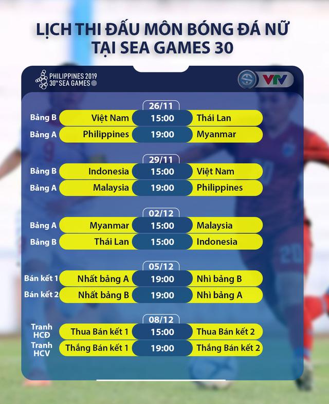 SEA Games 30: Lịch thi đấu môn bóng đá nữ - Ảnh 2.