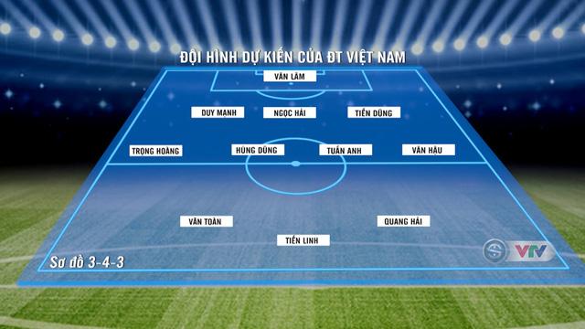 Đội hình dự kiến ĐT Việt Nam gặp ĐT UAE: Tiến Linh đá chính, Công Phượng dự bị - Ảnh 1.