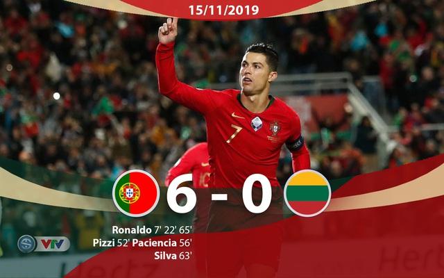 Kết quả, BXH vòng loại EURO 2020, ngày 15/11: ĐT Anh 7-0 ĐT Montenegro, ĐT Bồ Đào Nha 6-0 ĐT Litva - Ảnh 4.