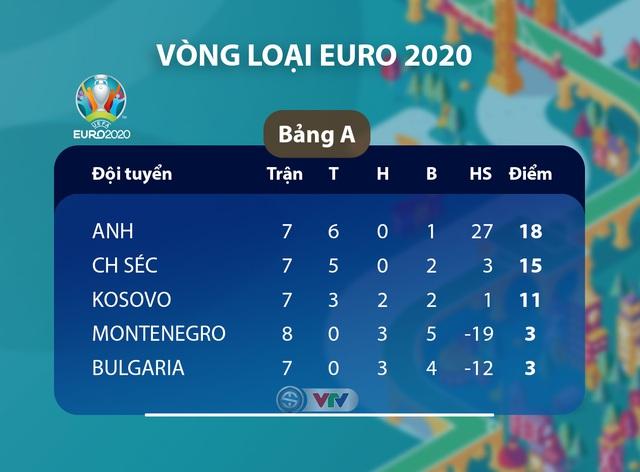 ĐT Anh 7-0 ĐT Montenegro: Đại tiệc bàn thắng - Ảnh 4.