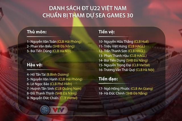 Danh sách ĐT U22 Việt Nam: Chia tay thêm 5 cầu thủ! - Ảnh 2.