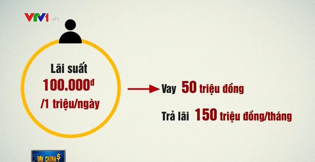 Triệt phá đường dây tín dụng đen với lãi suất hơn 5000%/năm - ảnh 2