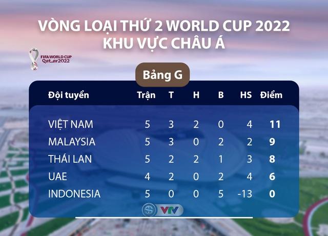Ưu tiên vòng loại World Cup, ĐT Thái Lan tính bỏ AFF Cup 2020 - Ảnh 2.
