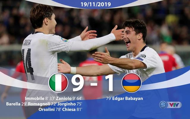 Kết quả, BXH vòng loại EURO 2020, ngày 19/11: ĐT Italia 9-1 ĐT Armenia, ĐT Tây Ban Nha 5-0 ĐT Romania, ĐT Gibraltar 1-6 ĐT Thụy Sĩ - Ảnh 7.