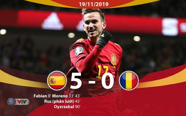 Kết quả, BXH vòng loại EURO 2020, ngày 19/11: ĐT Italia 9-1 ĐT Armenia, ĐT Tây Ban Nha 5-0 ĐT Romania, ĐT Gibraltar 1-6 ĐT Thụy Sĩ - Ảnh 4.