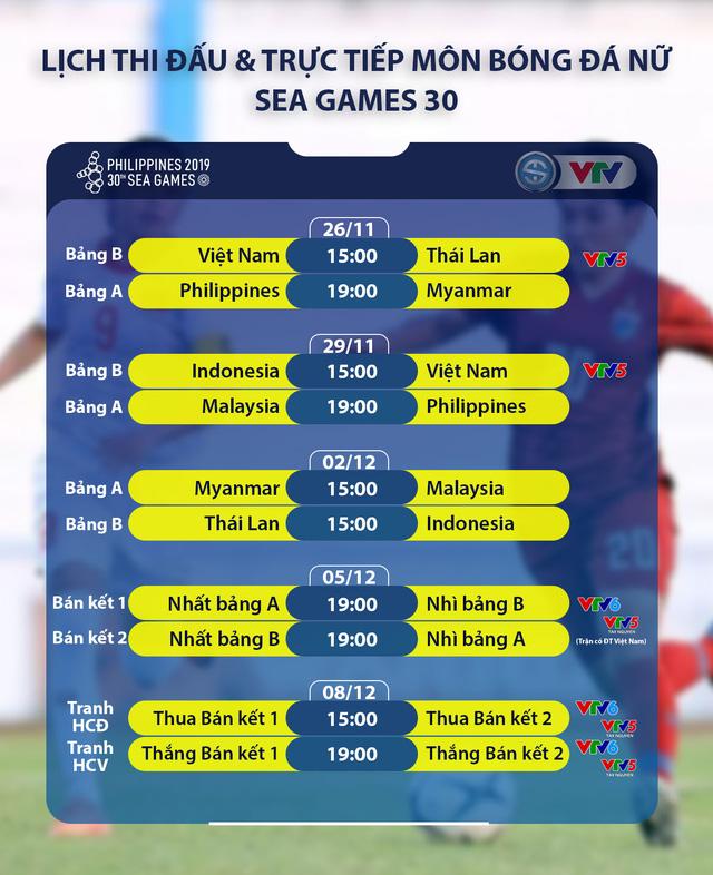 SEA Games 30: Lịch TRỰC TIẾP bóng đá nữ trên VTV - Ảnh 2.