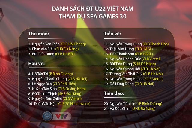 CHÍNH THỨC: Lịch trực tiếp bóng đá nam SEA Games 30 trên VTV - Ảnh 5.