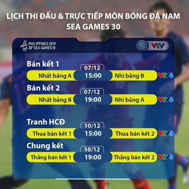 CHÍNH THỨC: Lịch trực tiếp bóng đá nam SEA Games 30 trên VTV - Ảnh 4.