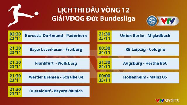 CẬP NHẬT Lịch thi đấu, BXH các giải bóng đá VĐQG châu Âu: Ngoại hạng Anh, La Liga, Serie A, Bundesliga, Ligue I - Ảnh 7.