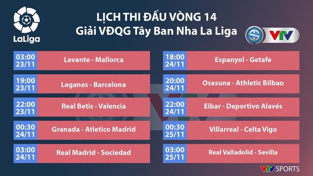 CẬP NHẬT Lịch thi đấu, BXH các giải bóng đá VĐQG châu Âu: Ngoại hạng Anh, La Liga, Serie A, Bundesliga, Ligue I - Ảnh 5.