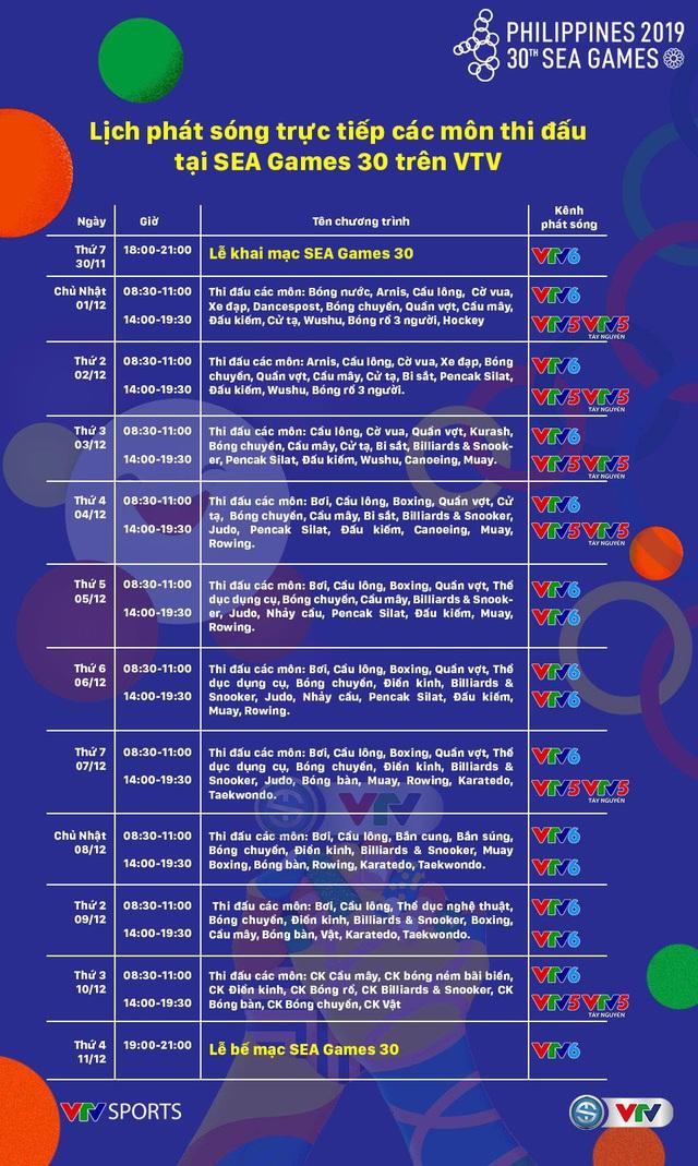 SEA Games 30: Lịch tường thuật trực tiếp các môn thi đấu trên VTV - Ảnh 1.