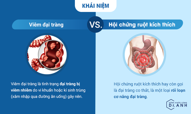 Viêm đại tràng và hội chứng ruột kích thích: Đừng nhầm lẫn nếu chưa hiểu rõ! - Ảnh 1.