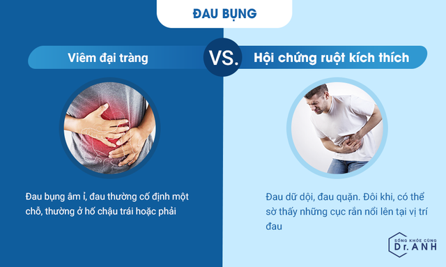 Viêm đại tràng và hội chứng ruột kích thích: Đừng nhầm lẫn nếu chưa hiểu rõ! - Ảnh 3.