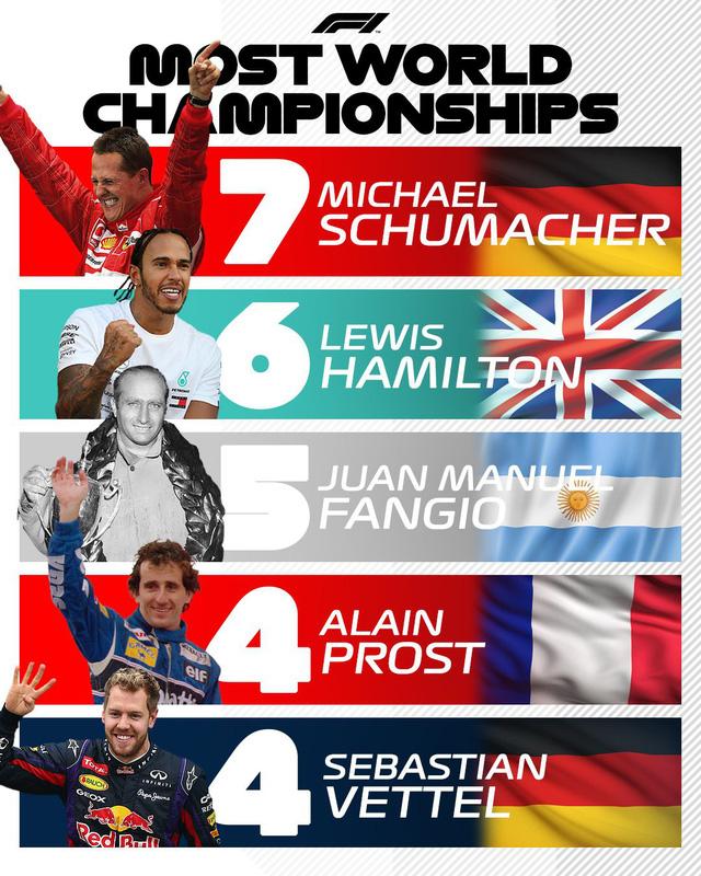 Về nhì tại GP Mỹ, Lewis Hamilton lần thứ 6 vô địch F1 - Ảnh 3.