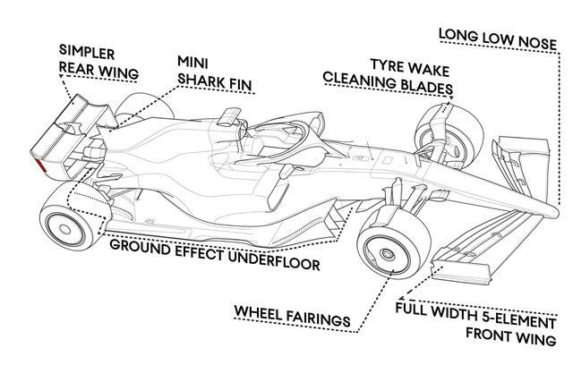 Đua xe F1: Những thay đổi tại F1 mùa giải 2021 - Ảnh 5.