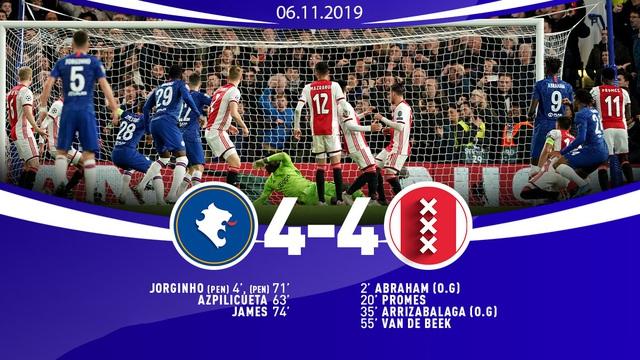 Kết quả UEFA Champions League rạng sáng 6/11: Chelsea 4-4 Ajax, Liverpool 2-1 Genk, Barcelona 0-0 Slavia Praha, Dortmund 3-2 Inter Milan - Ảnh 4.