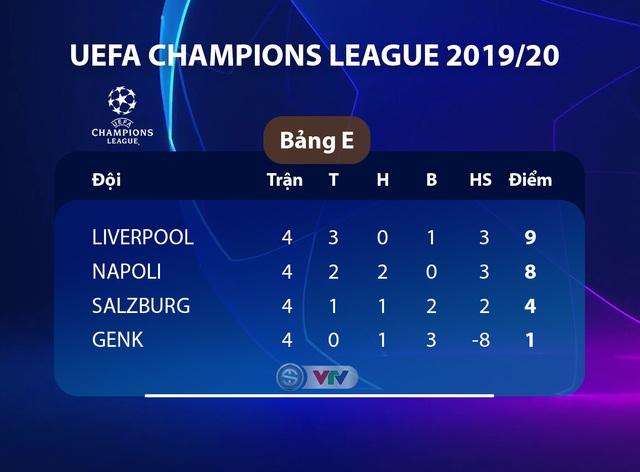 Kết quả UEFA Champions League rạng sáng 6/11: Chelsea 4-4 Ajax, Liverpool 2-1 Genk, Barcelona 0-0 Slavia Praha, Dortmund 3-2 Inter Milan - Ảnh 3.