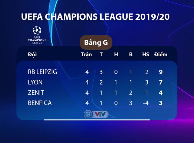 Kết quả UEFA Champions League rạng sáng 6/11: Chelsea 4-4 Ajax, Liverpool 2-1 Genk, Barcelona 0-0 Slavia Praha, Dortmund 3-2 Inter Milan - Ảnh 8.