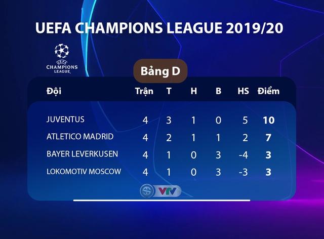 Kết quả UEFA Champions League rạng sáng 7/11: Real Madrid 6-0 Galatasaray, Sao đỏ Belgrade 0-4 Tottenham, Atalanta 1-1 Man City - Ảnh 9.