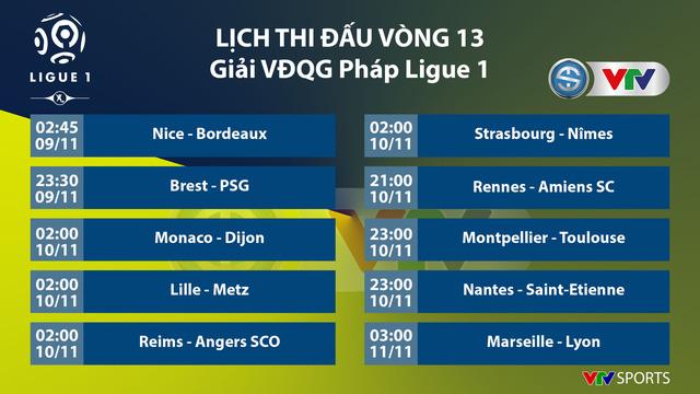 Lịch thi đấu, BXH Vòng 13 Ligue I: Brest - PSG, Marseille - Lyon - Ảnh 1.
