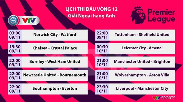 Lịch thi đấu, BXH Vòng 12 Ngoại hạng Anh: Liverpool - Man City, Leicester - Arsenal - Ảnh 1.