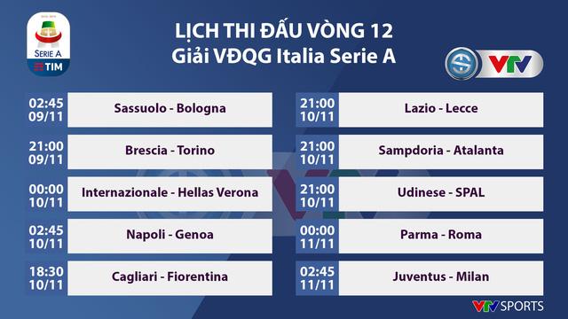 Lịch thi đấu, BXH Vòng 12 Serie A: Juventus - AC Milan, Napoli - Genoa - Ảnh 1.