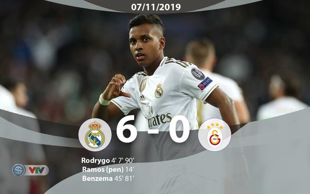 Kết quả UEFA Champions League rạng sáng 7/11: Real Madrid 6-0 Galatasaray, Sao đỏ Belgrade 0-4 Tottenham, Atalanta 1-1 Man City - Ảnh 2.