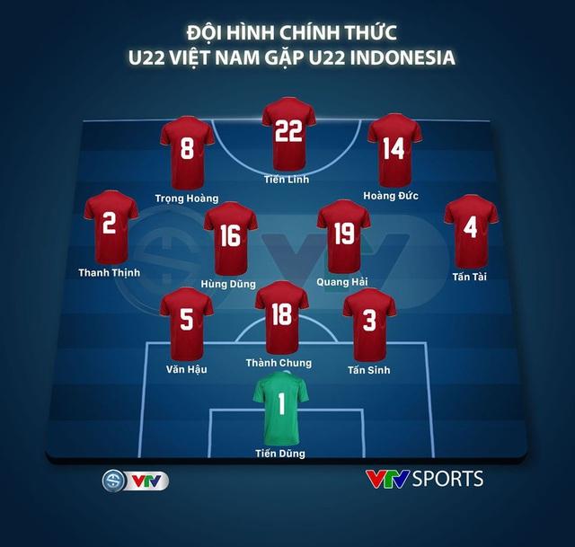 U22 Việt Nam 2-1 U22 Indonesia: Ngược dòng ngoạn mục - Ảnh 2.
