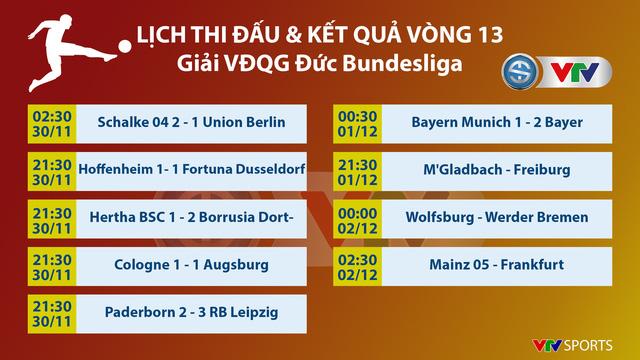 CẬP NHẬT Kết quả, BXH các giải bóng đá VĐQG châu Âu: Ngoại hạng Anh, La Liga, Serie A, Bundesliga, Ligue I - Ảnh 7.