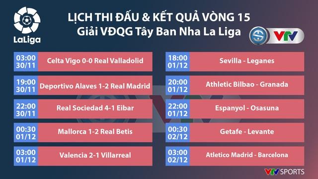 CẬP NHẬT Kết quả, BXH các giải bóng đá VĐQG châu Âu: Ngoại hạng Anh, La Liga, Serie A, Bundesliga, Ligue I - Ảnh 9.